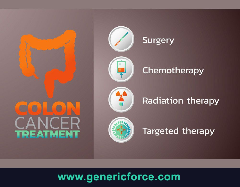 Colorectal Cancer What You Need To Know Genericforce
